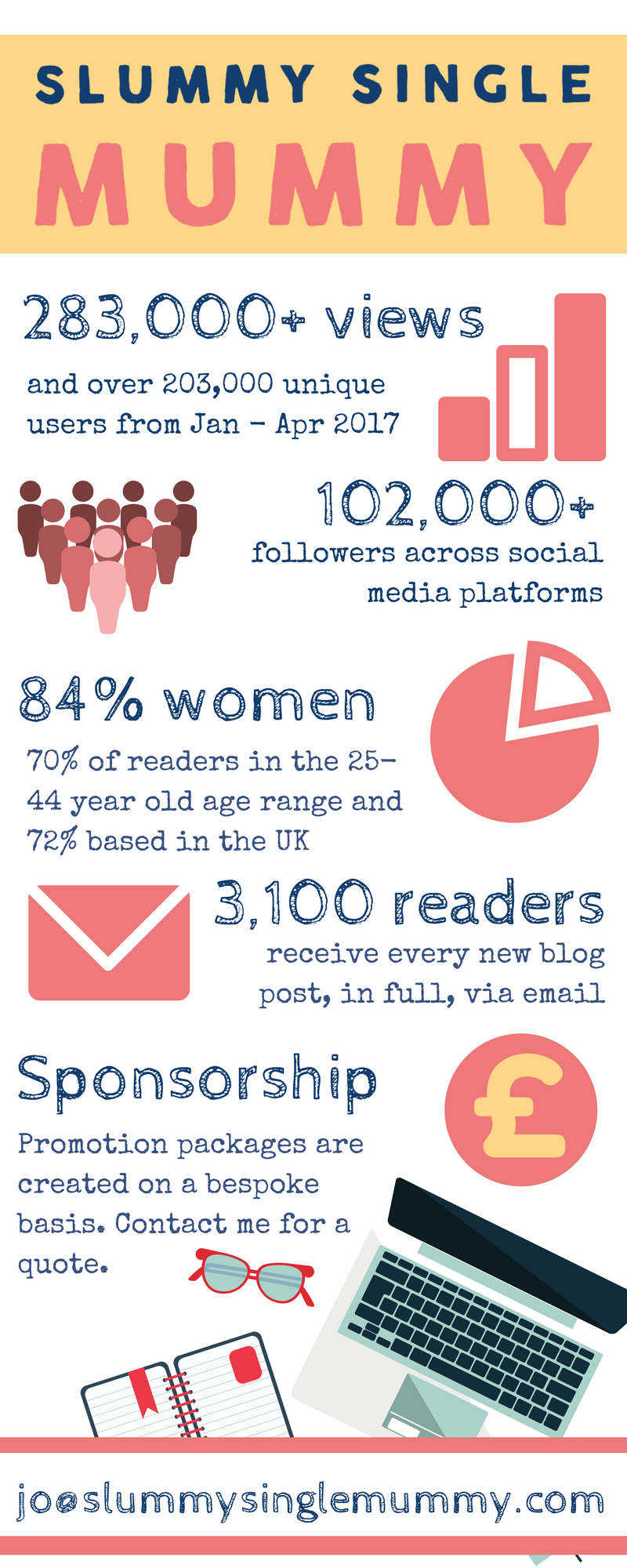 slummy single mummy blog stats media pack