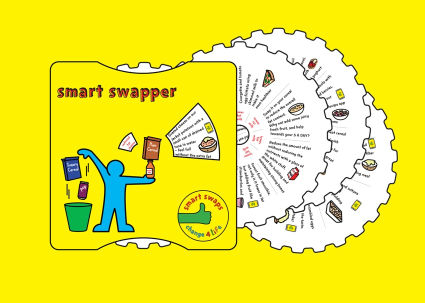 Smart swapper wheel