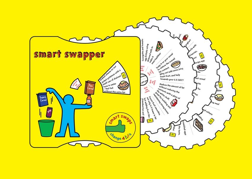 Smart swapper wheel