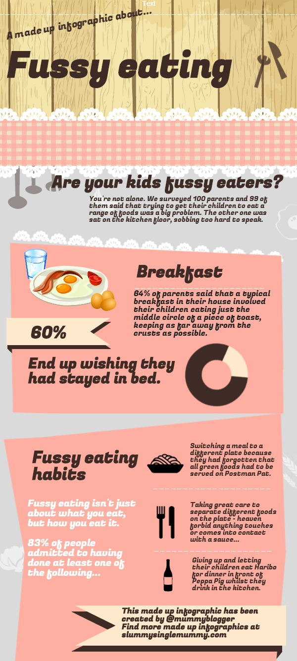 Fussy easting infographic