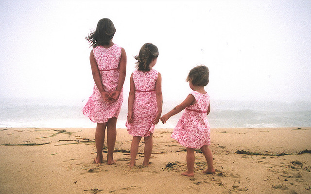Does birth order effect personality?