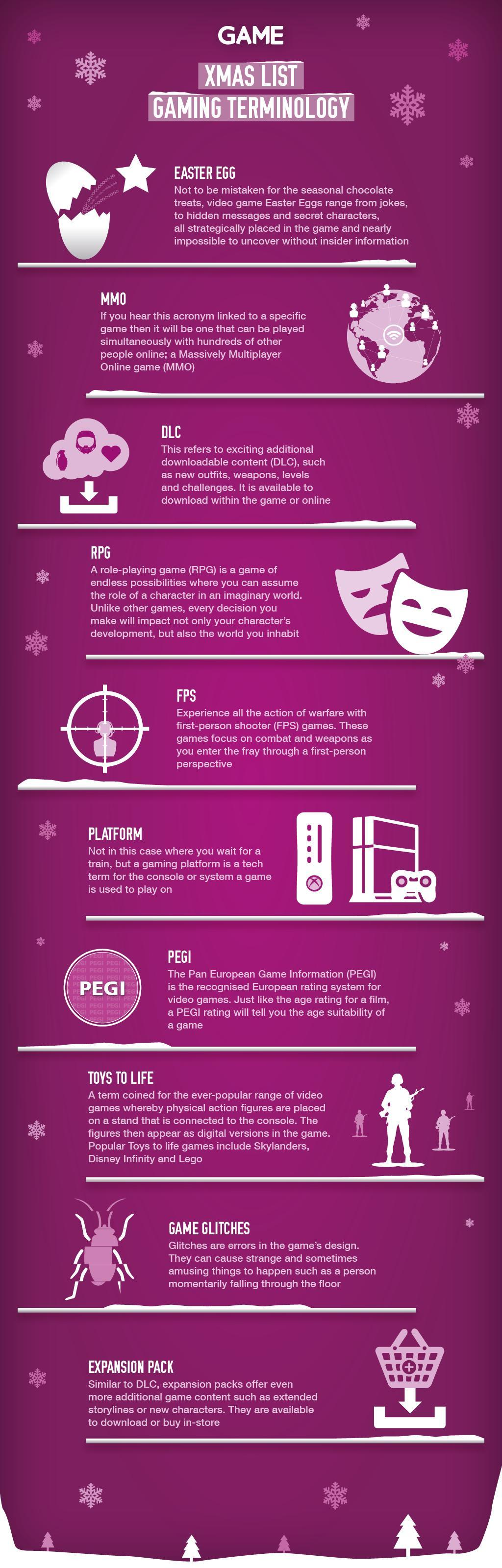 Christmas list app