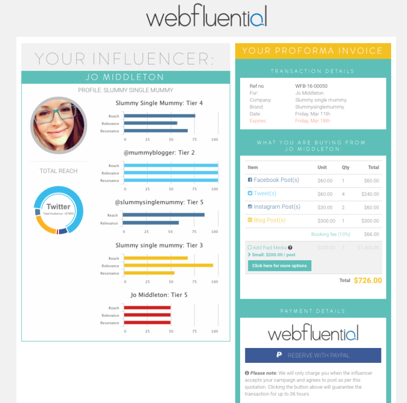 Booked by Webfluential