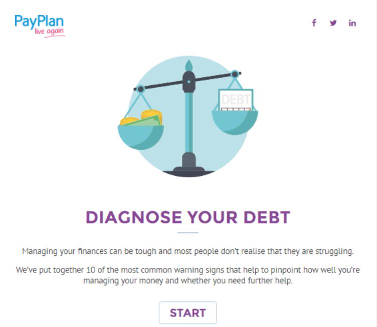 debt test