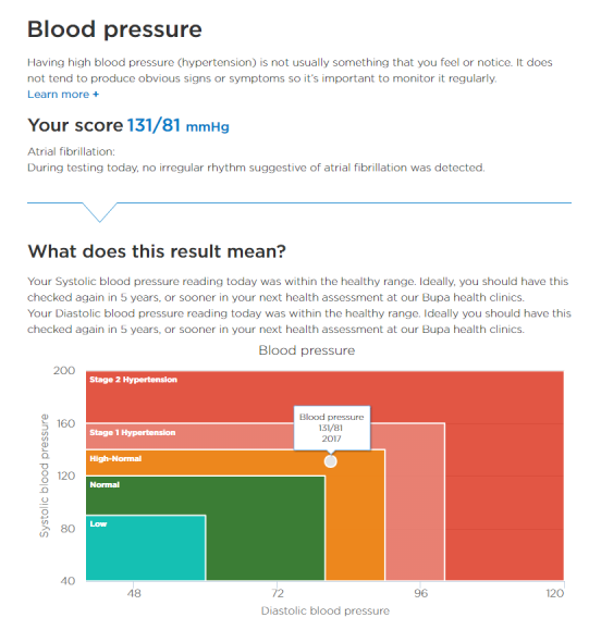 Bupa health assessment