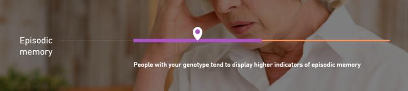 Atlas Biomed DNA tests