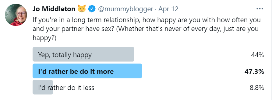 How often do you have sex in a long term relationship